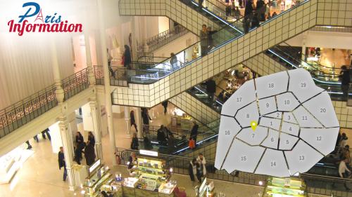 Shopping à Le Bon Marché